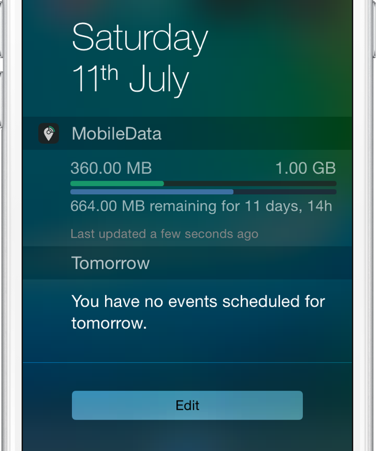 MobileData Today Widget